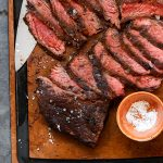 Coffee Rub Grilled Steak – Paleo